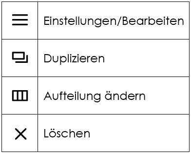 Bearbeitungssymbole